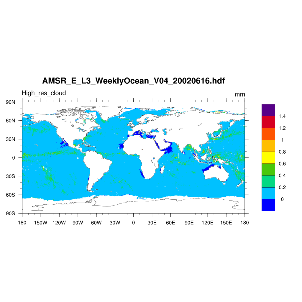 Comprehensive Examples for NSIDC Product
